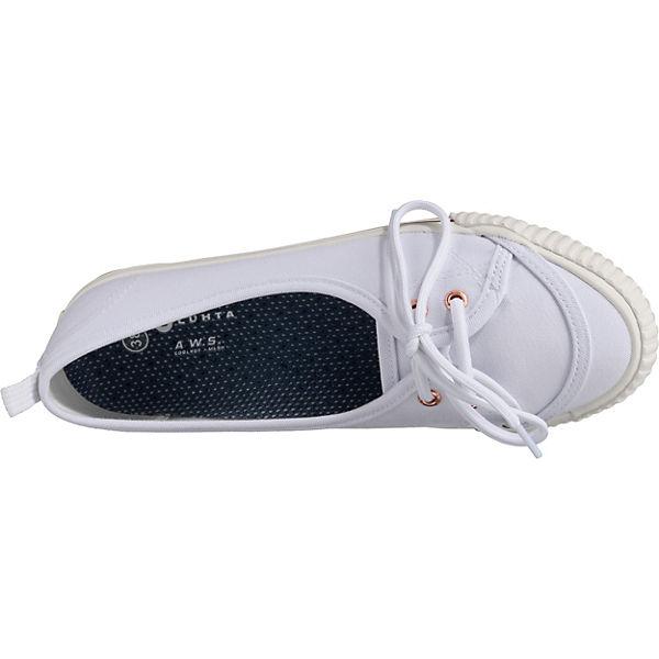 Weiß Ballerinas Luhta Sportliche Sportliche Ballerinas Luhta cS3A4jL5qR